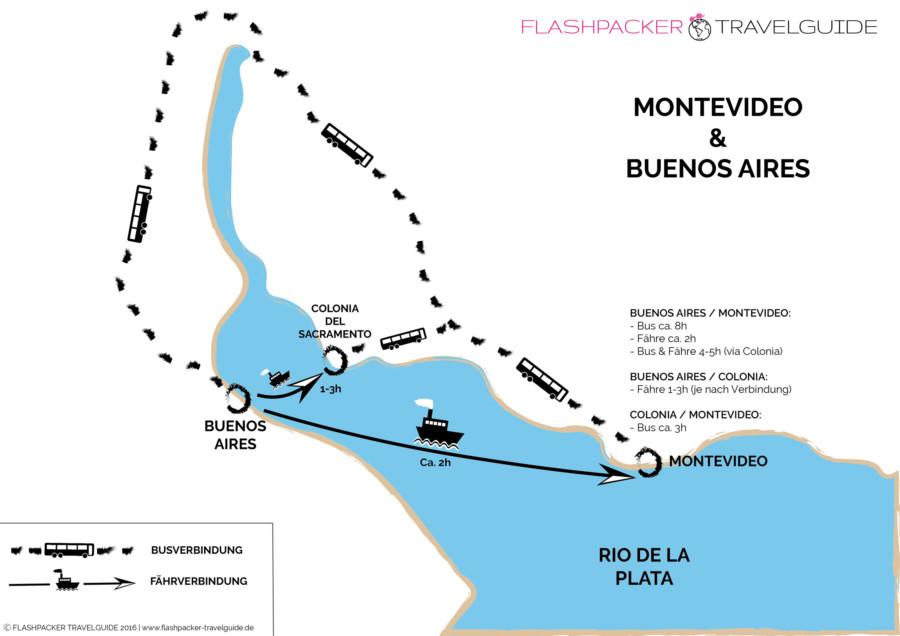 Montevideo | Buenos Aires, Die zahlreichen Verbindungen per Fähre, Bus oder in Kombination über Colonia del Sacramento