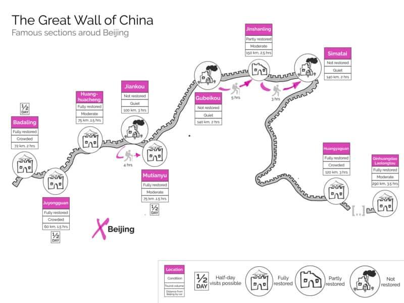 Große Mauer Peking Abschnitte Chinesische Mauer Länge: Karte